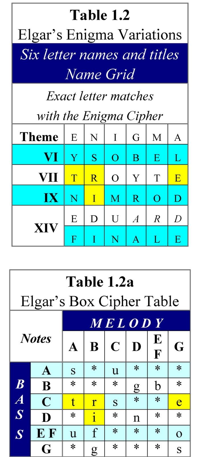 Zachariah Isabel Electrical Symbols
