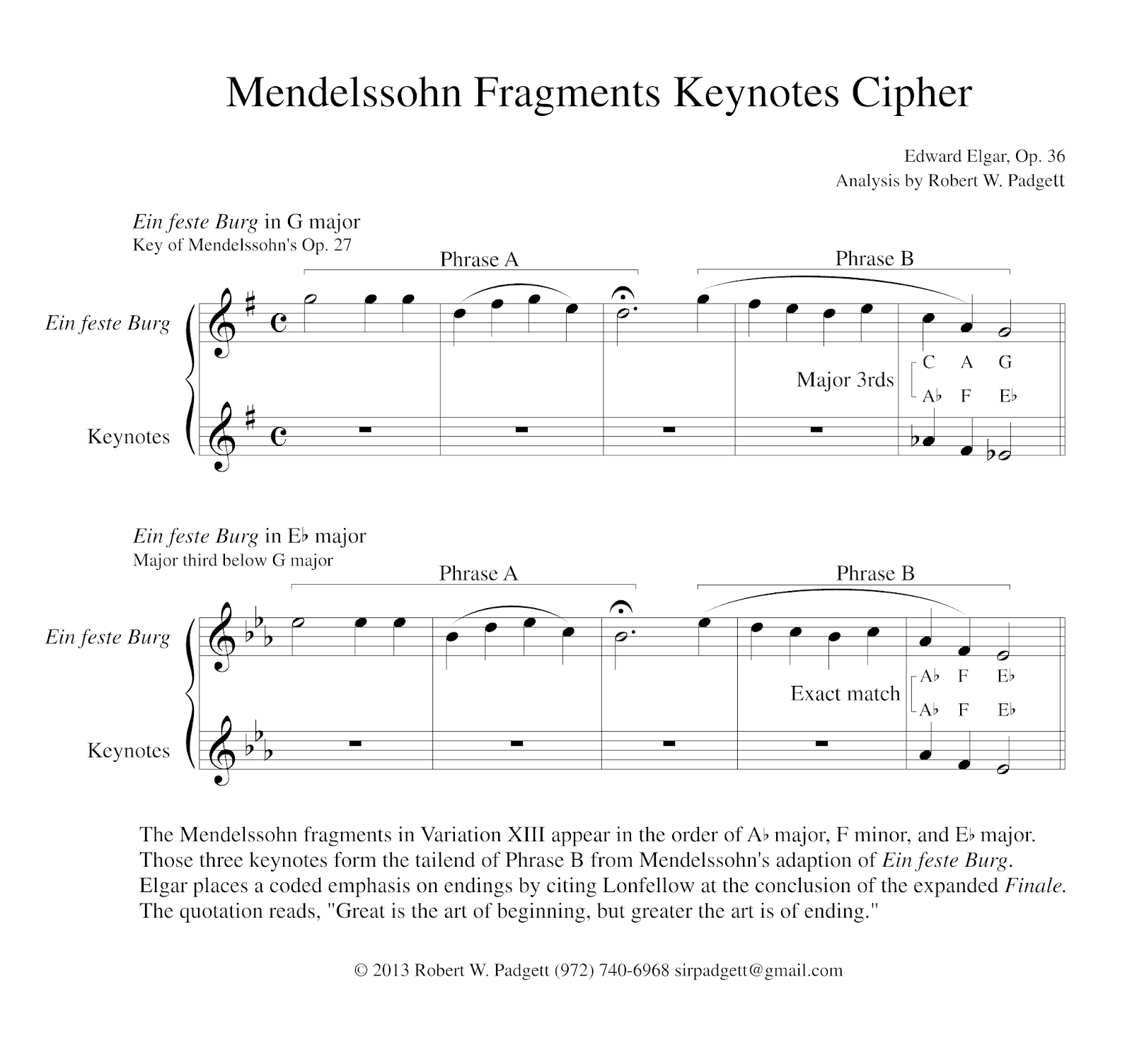 Cipher – Elgar's Enigmas Exposed